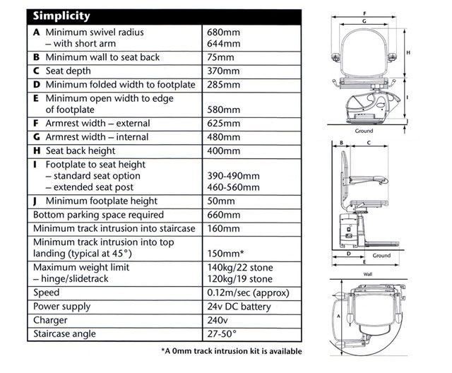 Straight Stairlifts: Minivator Simplicity 950 - Technical Information
