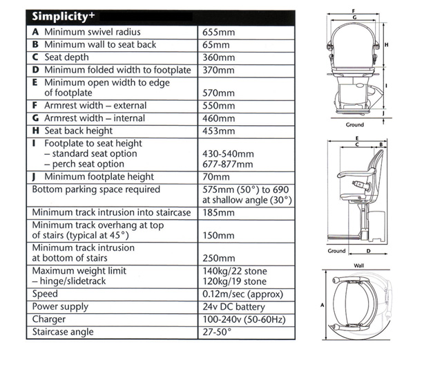 Straight Stairlifts: Minivator Simplicity 950 + - Technical Information